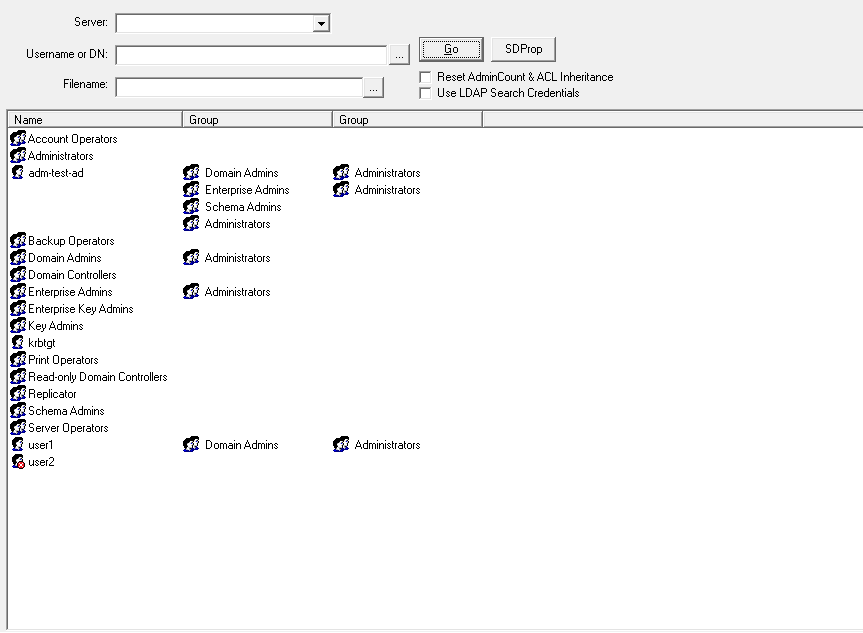 SDProp AdminSDHolder