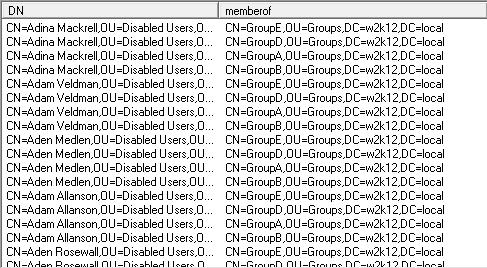 Group List Output